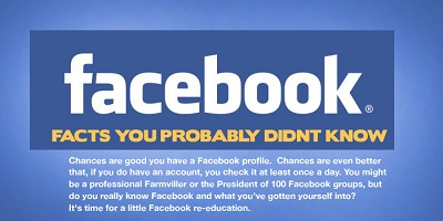 Facebook Facts you probably didn't know.