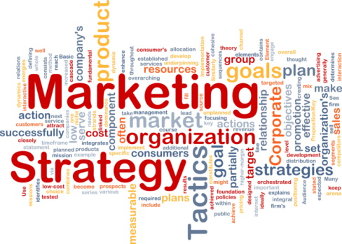Aspects of a marketing plan